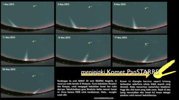 Peta kedudukan Komet PanSTARRS pada bulan Mac 2013